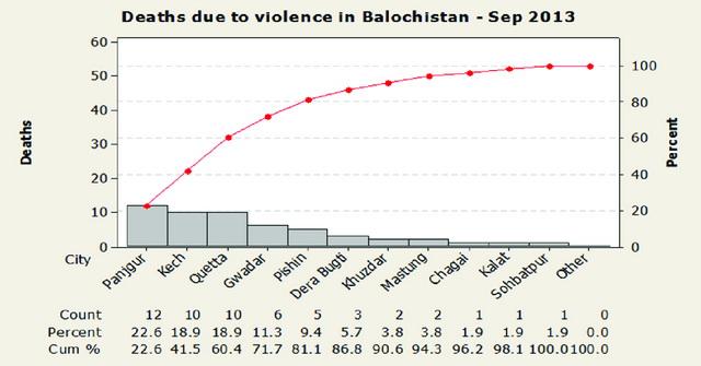 Deaths in September 2013